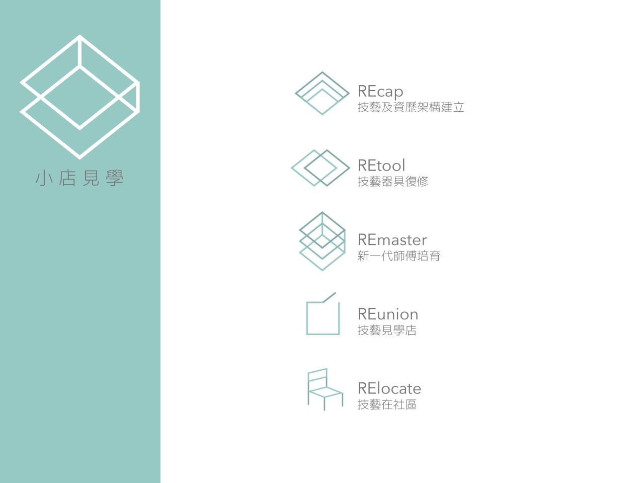 小店見學Presentation-02