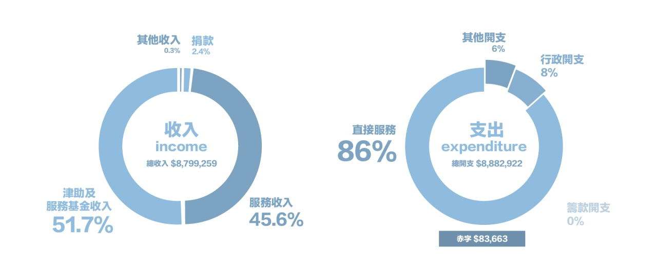 Financial Report-01